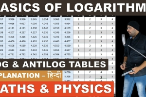 In this lecture you will learn the meaning of logarithms, exponents, how to read log table...