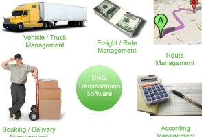 We are leading provider of transportation software in the market of Ahmedabad and india. O...