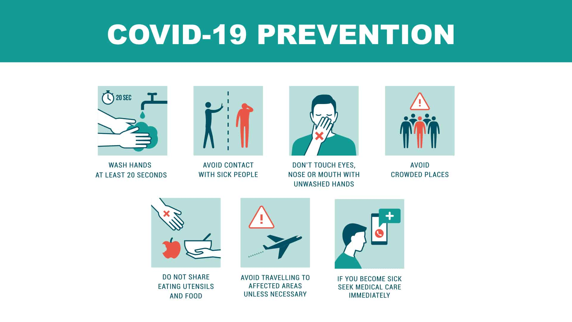 COVID-19 Prevention: Effective Measures To Prevent And Stop The Spread Of Novel Coronaviru...