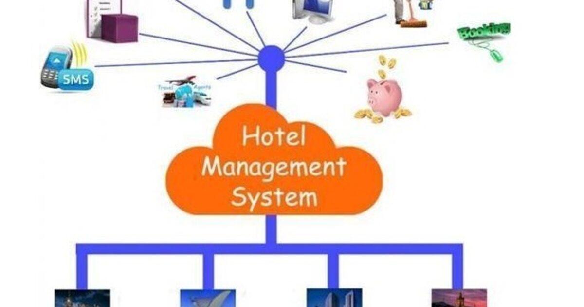 Discovering Budget Hotel Management Software for your business? Yashraj software offers yo...