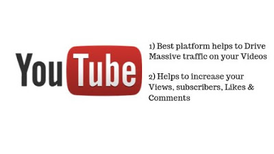Do you want to get more views on YouTube Videos? Here is the 5 reason that needs to know w...