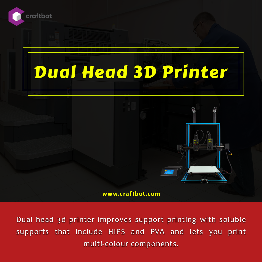 Dual head 3d printer improves uphold printing with dissolvable backings that incorporate H...