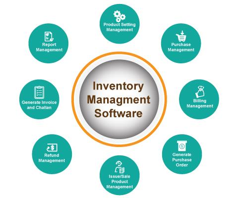 Get software among Top 5 Inventory Management Software with Yashraj Software! Download. Ou...