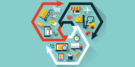 In the supply chain, the planning process drives many key activities like demand forecasti...