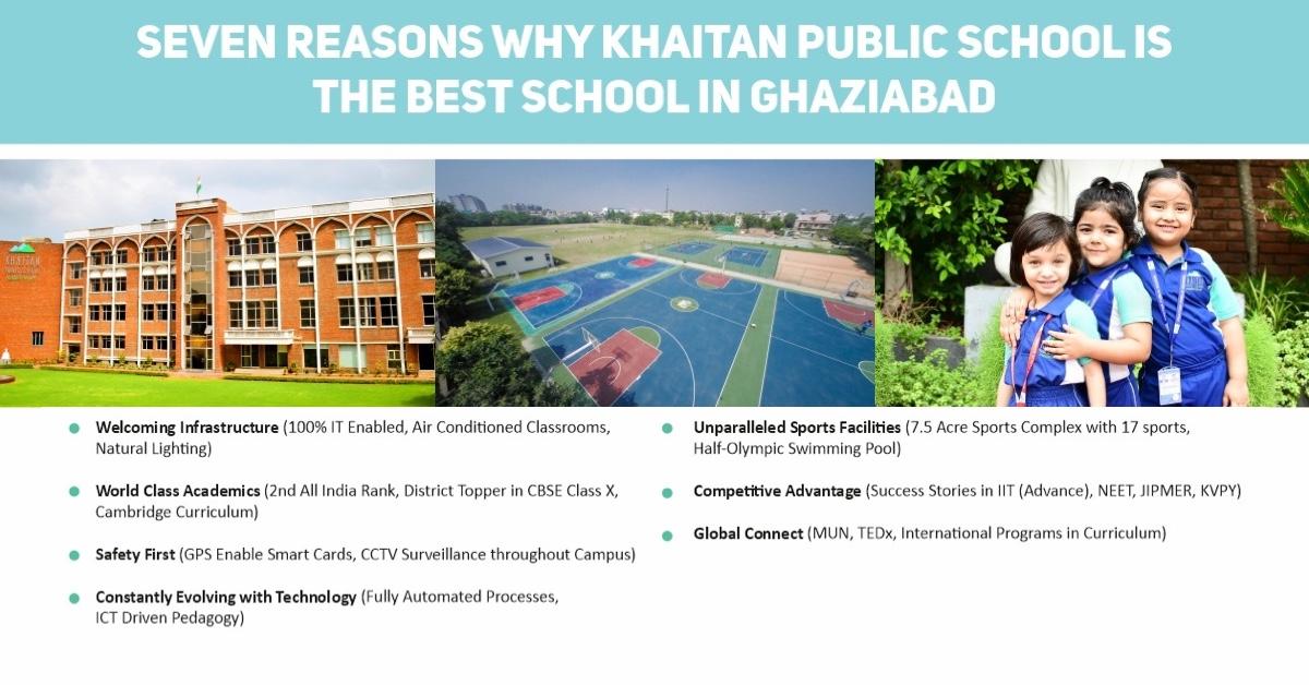 Khaitan Public School has become a world-class exemplar of quality education and innovatio...