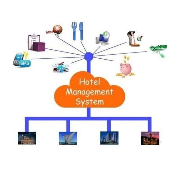 Looking for customised billing software for a hotel? Switch to Yashraj software offers you...