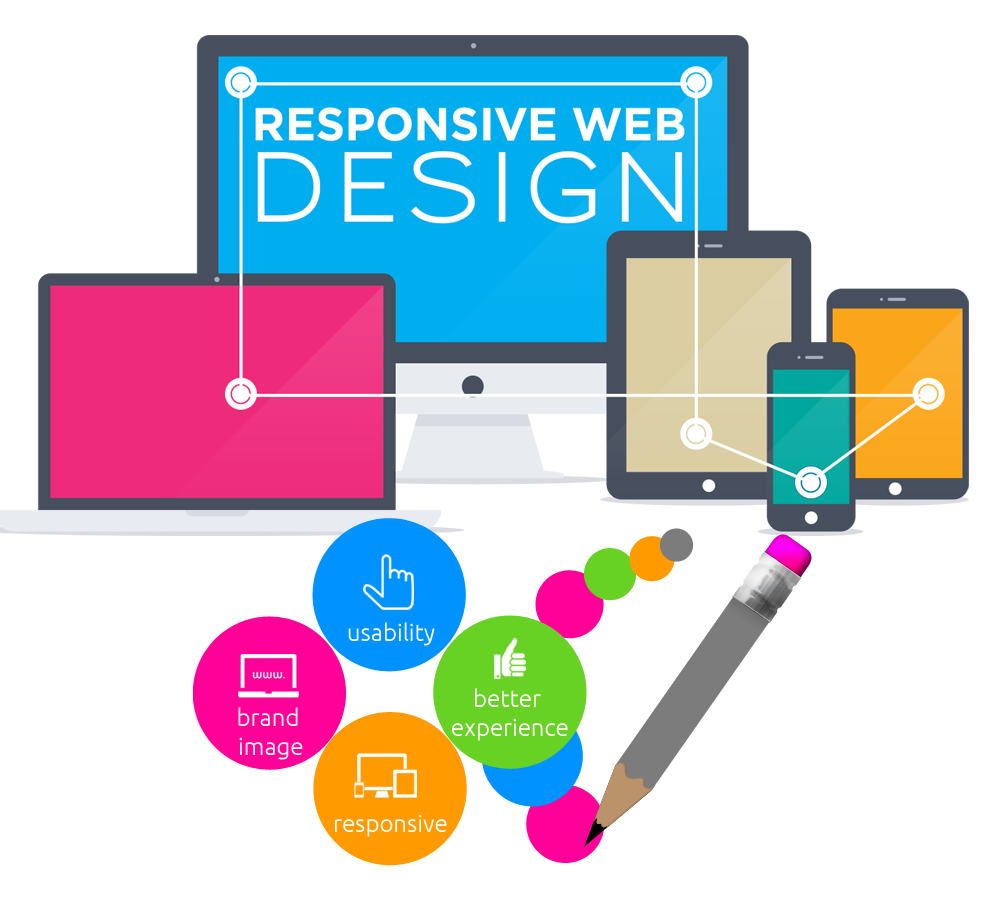 Looking for Website Development Company in India? We are here for your help, Iniz Solution...