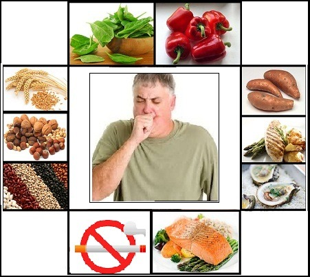 Natural Remedies for Emphysema that can improve the symptoms prevent the progression of th...