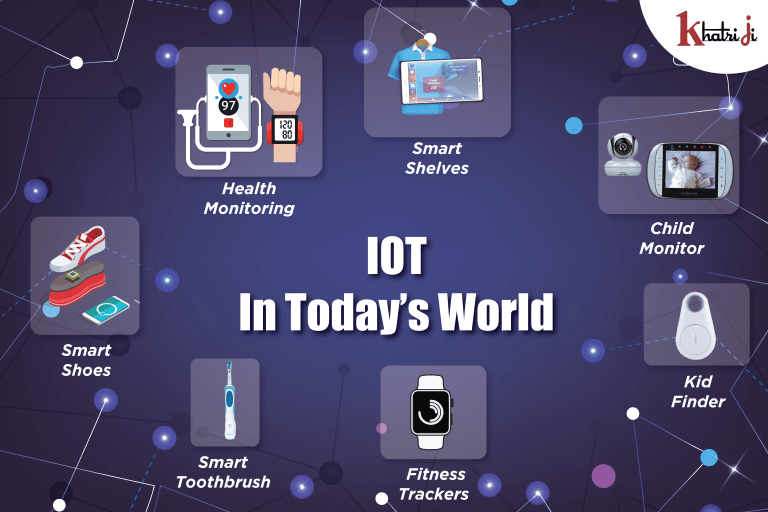 The Internet of Things (IoT) is not a new term anymore; all of you are much familiar with ...